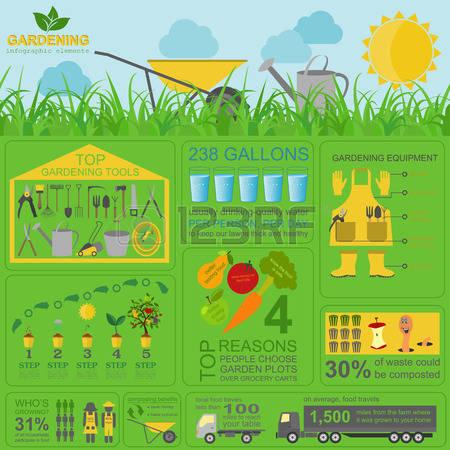 Farm Garden Plants Stock Photos Images, Royalty Free Farm Garden.
