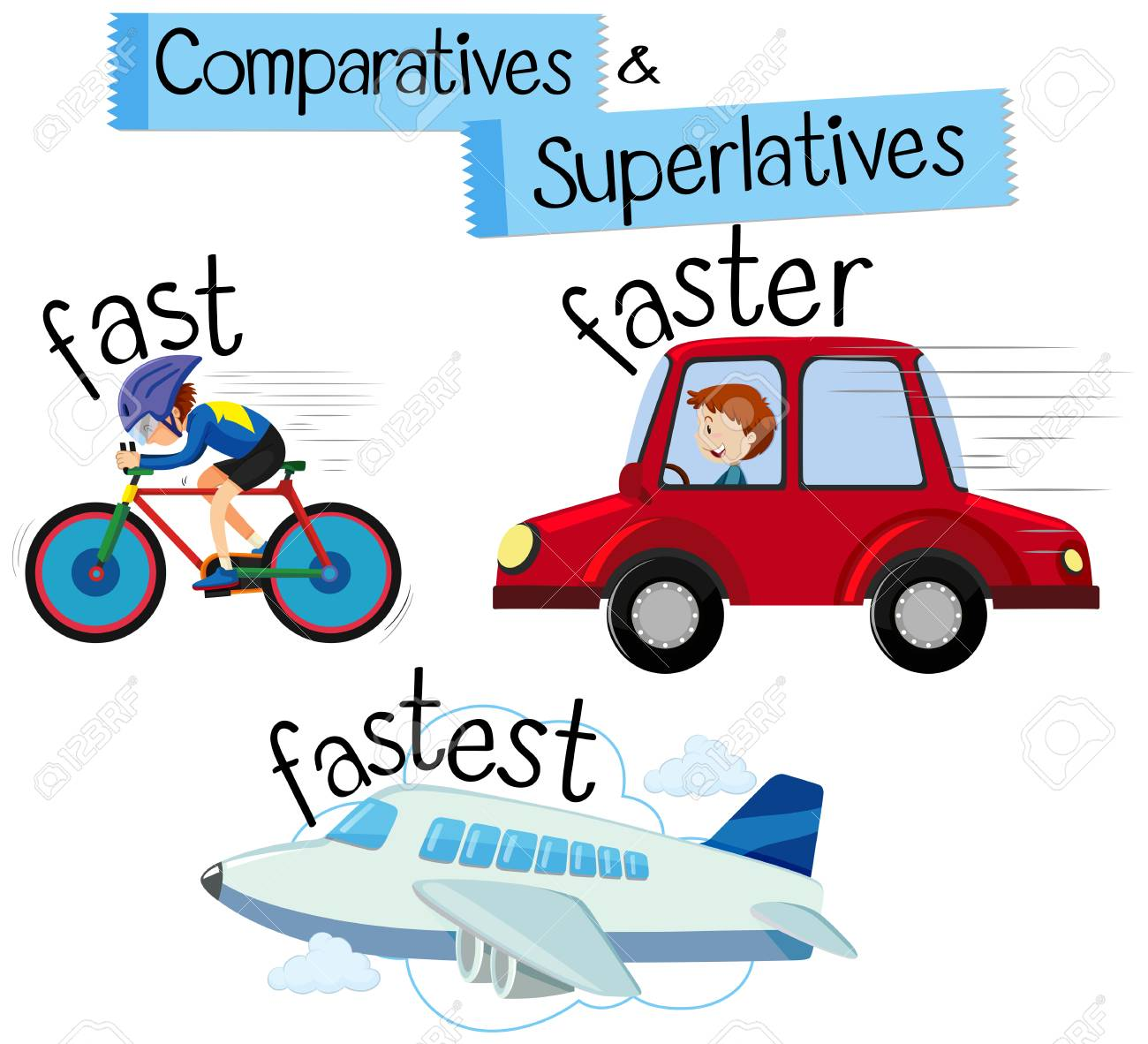 Comparatives and superlatives for word fast illustration.