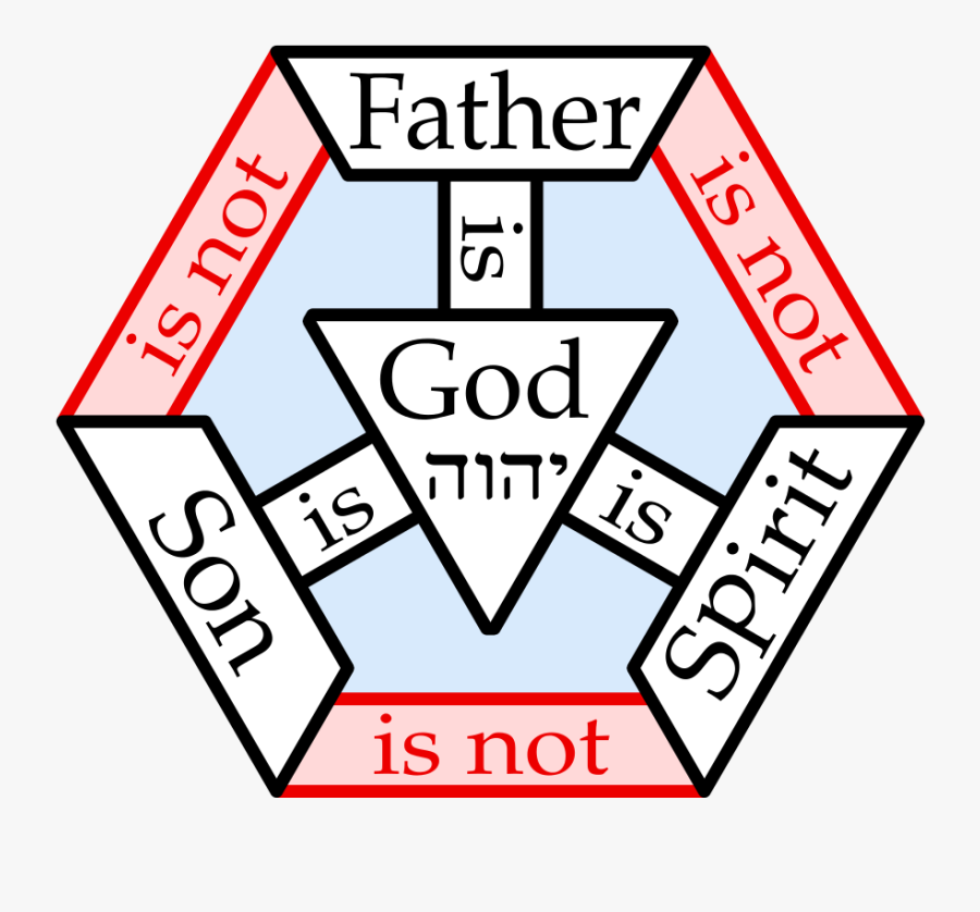 God The Father Son And Holy Spirit Trinity , Free.