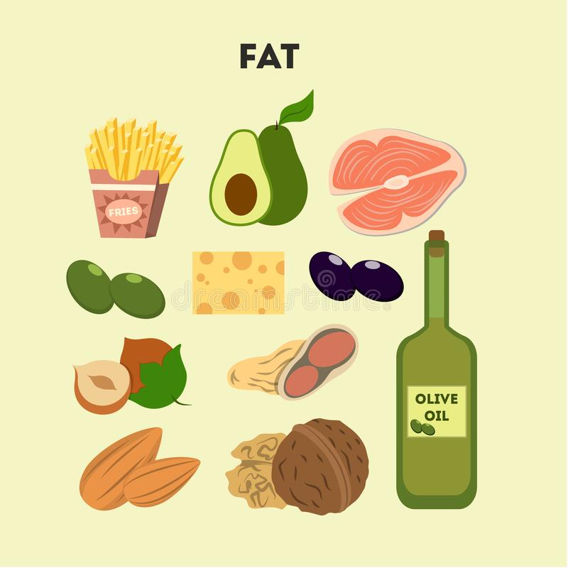 Fats Stock Illustrations.