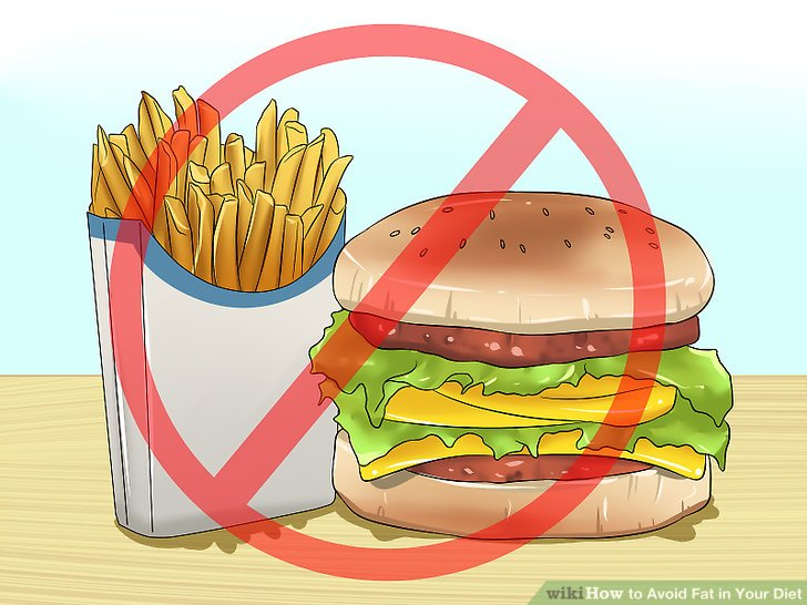 Fatty foods clipart 4 » Clipart Station.