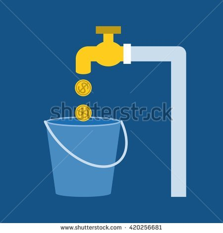 Water Bucket Stock Images, Royalty.