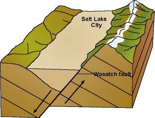Earthquakes Module 5 Environmental Geology.