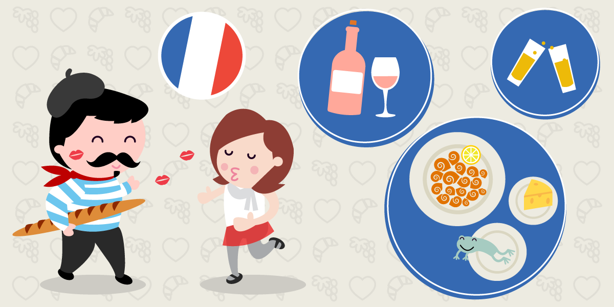 """Say """"non"""" To Faux Pas: Top Tips For Visiting France."""