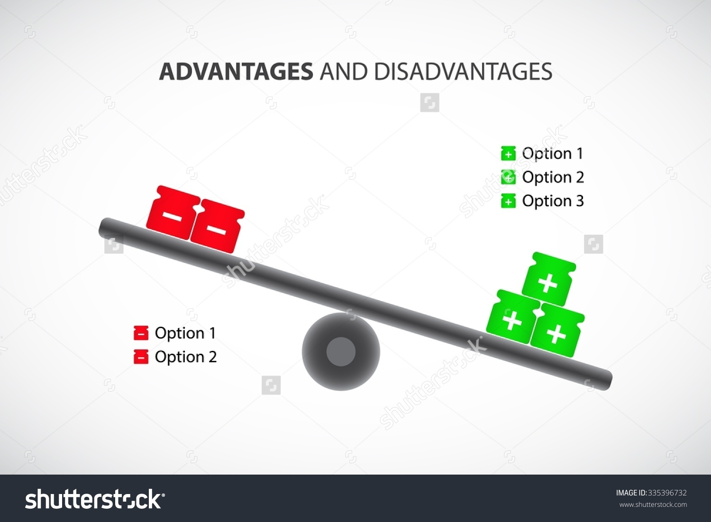 Balance Advantages Favoring Over Disadvantages Positive Stock.