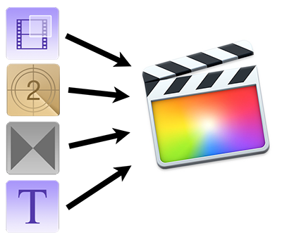 How to install free FCP X plugins, templates, transitions and plugins.