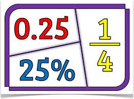 Maths (Year 7.