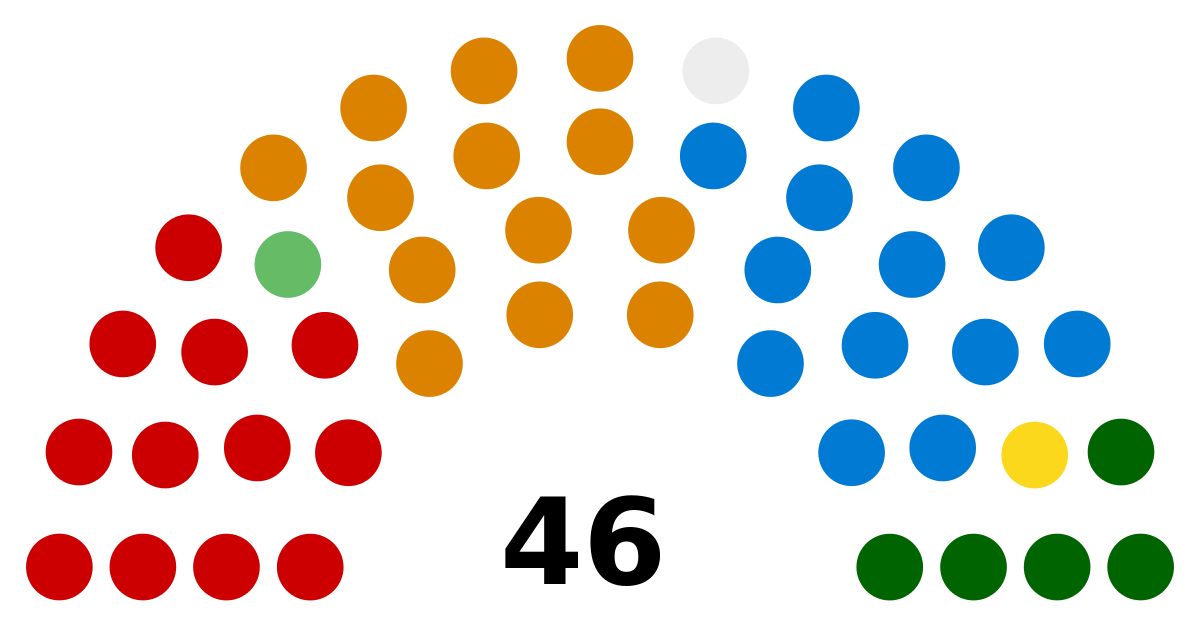 Council of States (Switzerland).