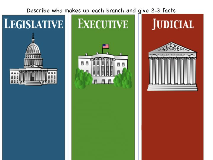 American Government Clipart.