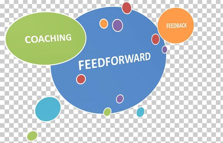Feedforward Feed Forward Feedback Logo PNG, Clipart, Area.