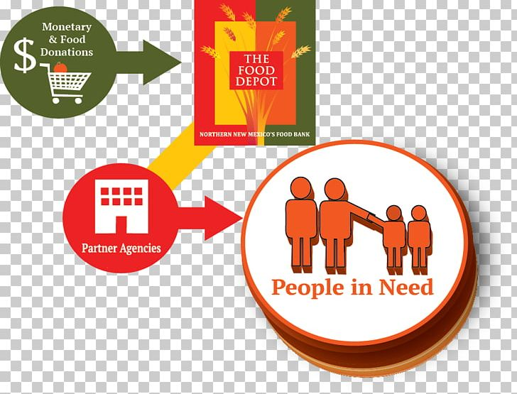 Food Bank Food Drive Feeding America PNG, Clipart, Area.