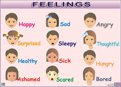 Free Feelings, Download Free Clip Art, Free Clip Art on Clipart Library.