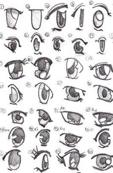 25+ best ideas about Cartoon Eyes on Pinterest.