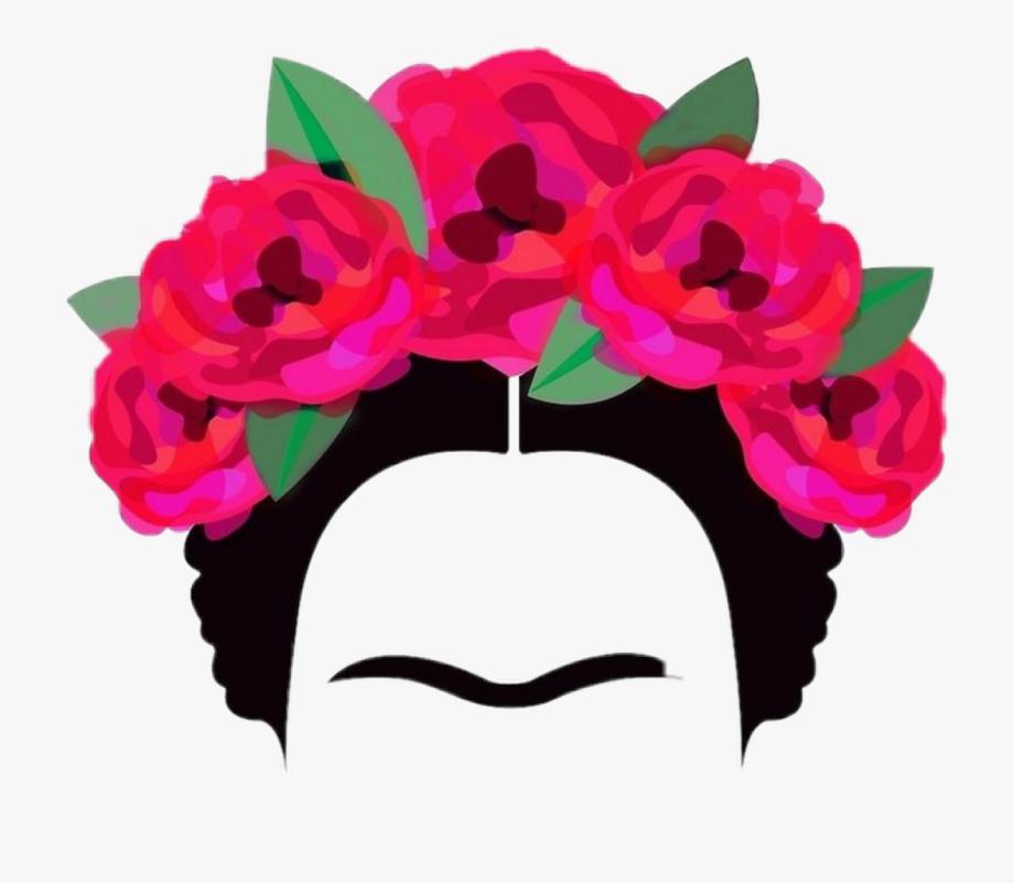 frida #fridakaloh #feminismo #artista #fridakalohartista.
