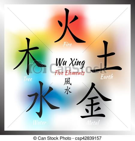 Clipart Vector of Five Feng Shui Elements Set.