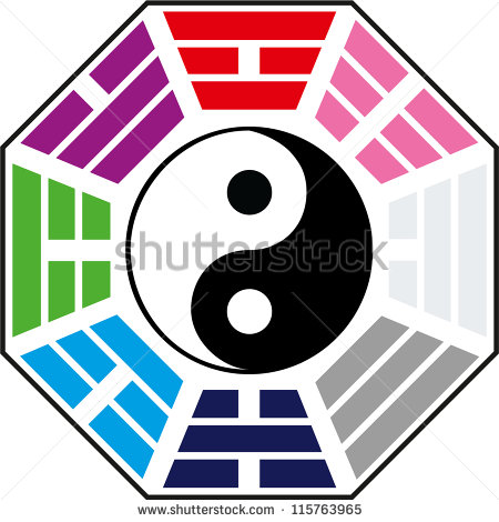 Feng Shui Elements Stock Images, Royalty.