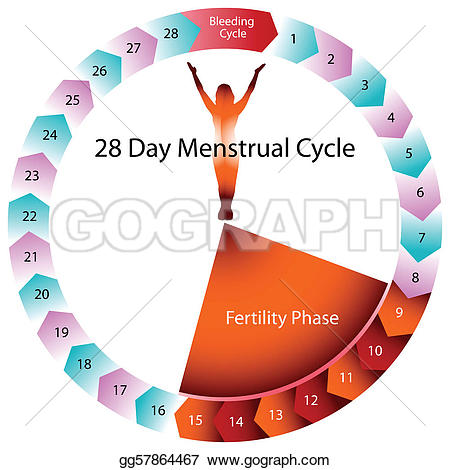 Fertility Clip Art.