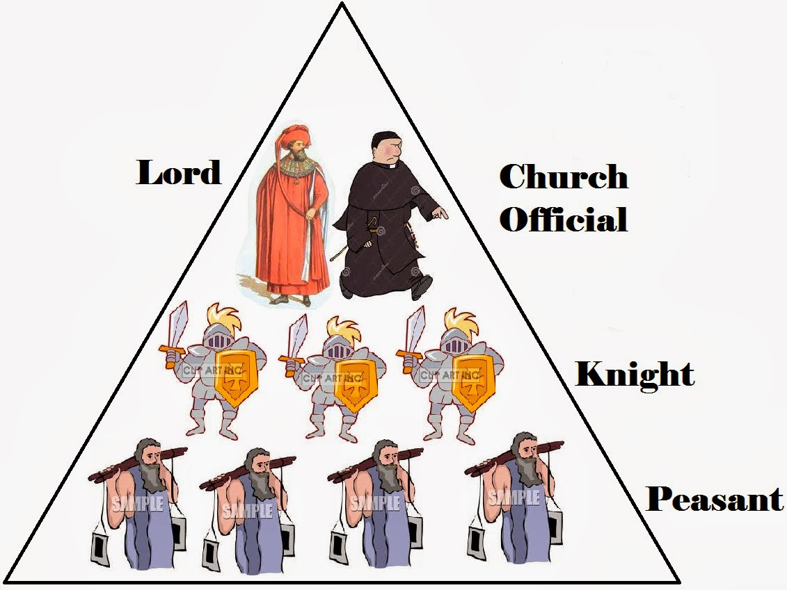 Free Pictures Of Feudalism, Download Free Clip Art, Free.