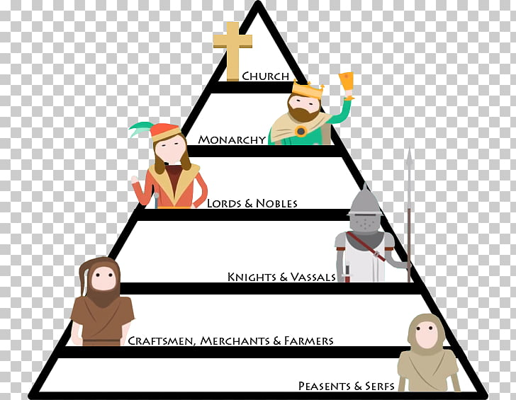 Middle Ages Feudalism History Definition English feudal.