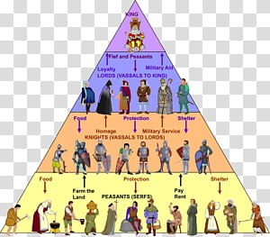 Feudalism PNG clipart images free download.