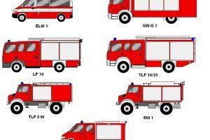 Feuerwehr clipart kostenlos » Clipart Portal.