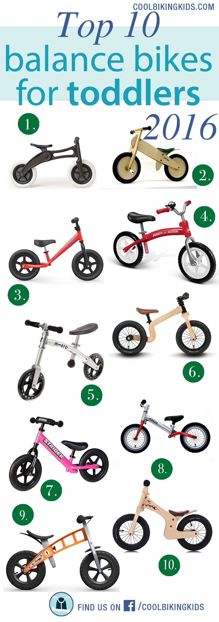 1000+ ideas about Childrens Bikes on Pinterest.