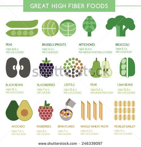 Fiber Food Stock Photos, Royalty.