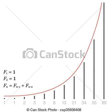 Vector Clipart of Fibonacci Numbers Increase Diagram.