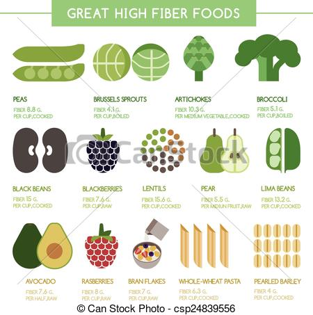 Fiber food clipart.