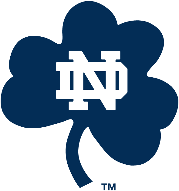Fighting Irish Cliparts.