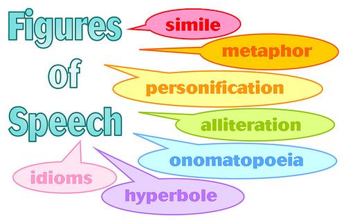 Figurative Language Review.