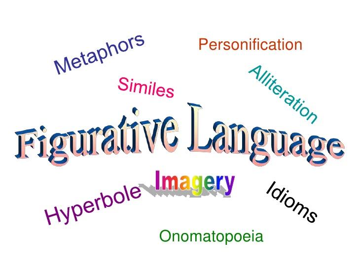Figurative Language Clipart.