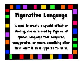 Figurative Language (Literary Devices) Posters.