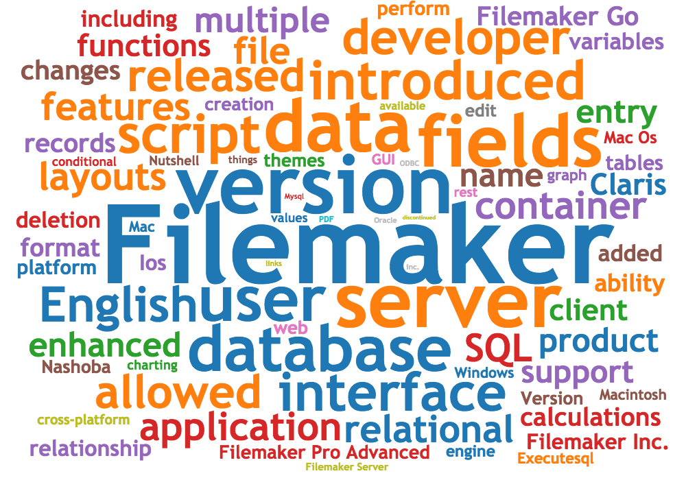 FileMakerProGurus.