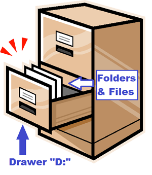 Filing Cabinet Clipart.
