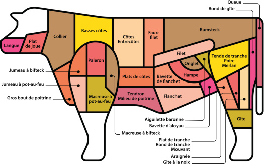 Fillet Steak Clip Art, Vector Images & Illustrations.