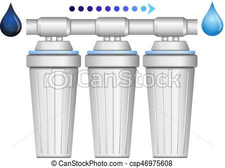 Sistema de purificación de agua para la casa. tres filtros y.