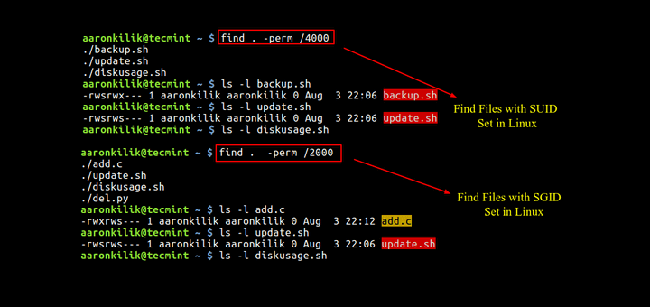 How to Find Files With SUID and SGID Permissions in Linux.