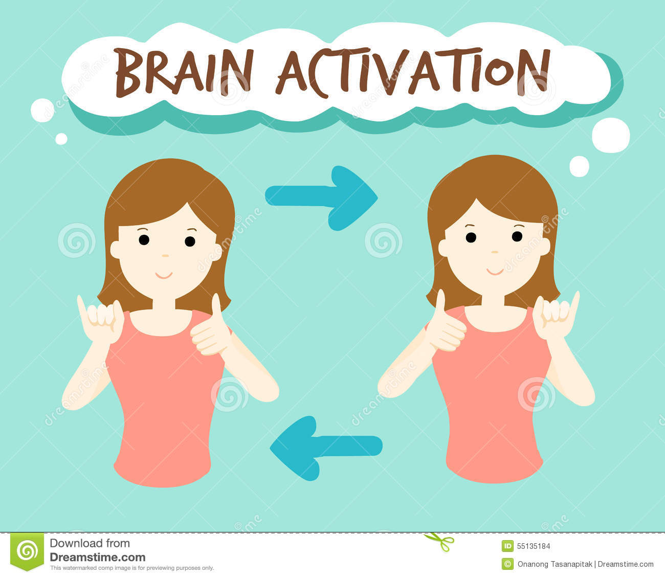 Brain Activation By Finger Exercise Stock Vector.