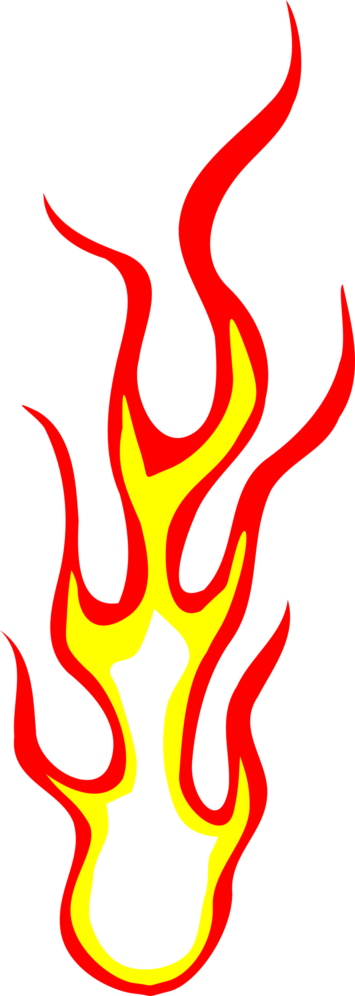 5 Fire Flame Clipart (PNG Transparent).