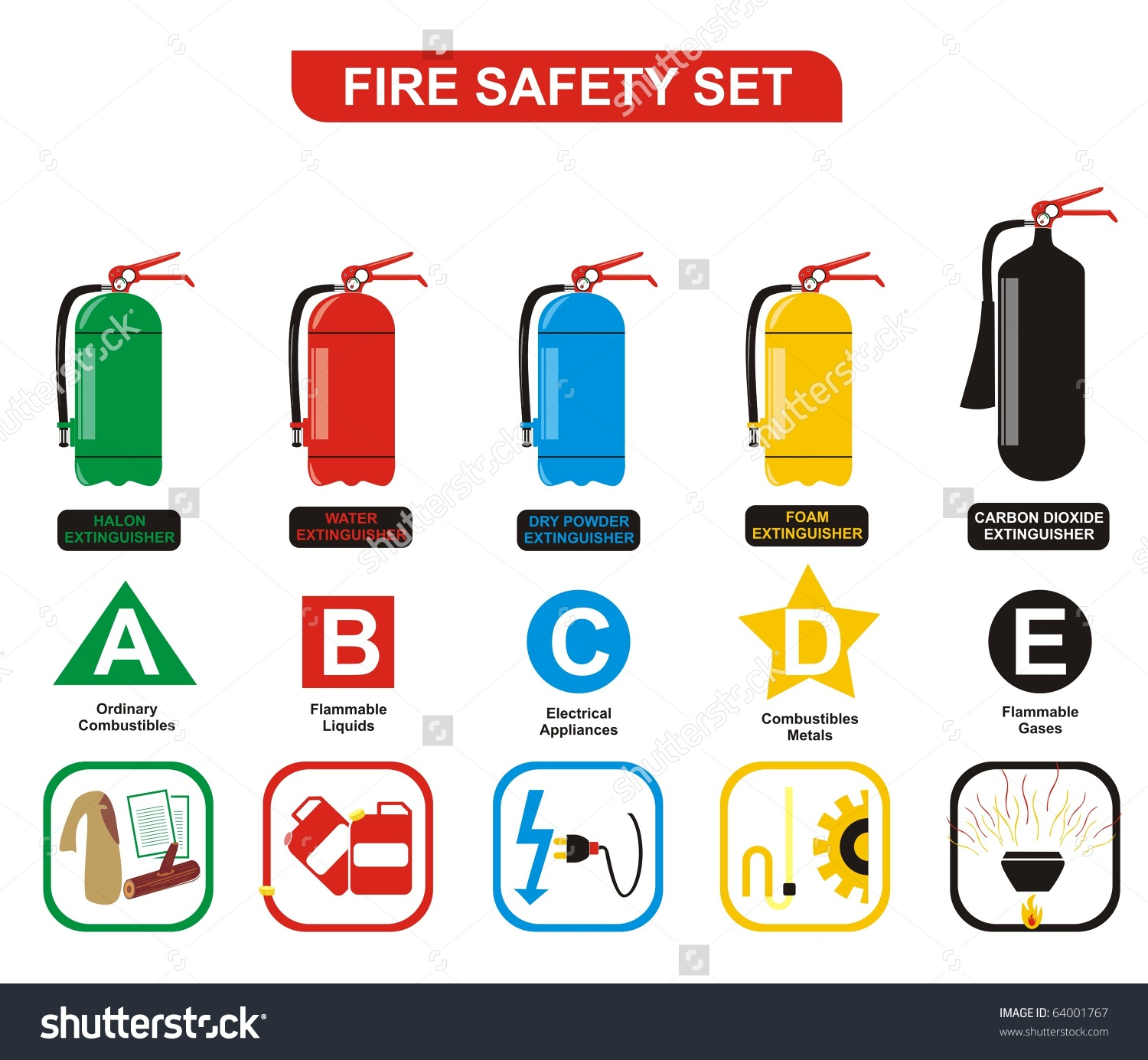 Vector Fire Safety Set Different Types Stock Vector 64001767.