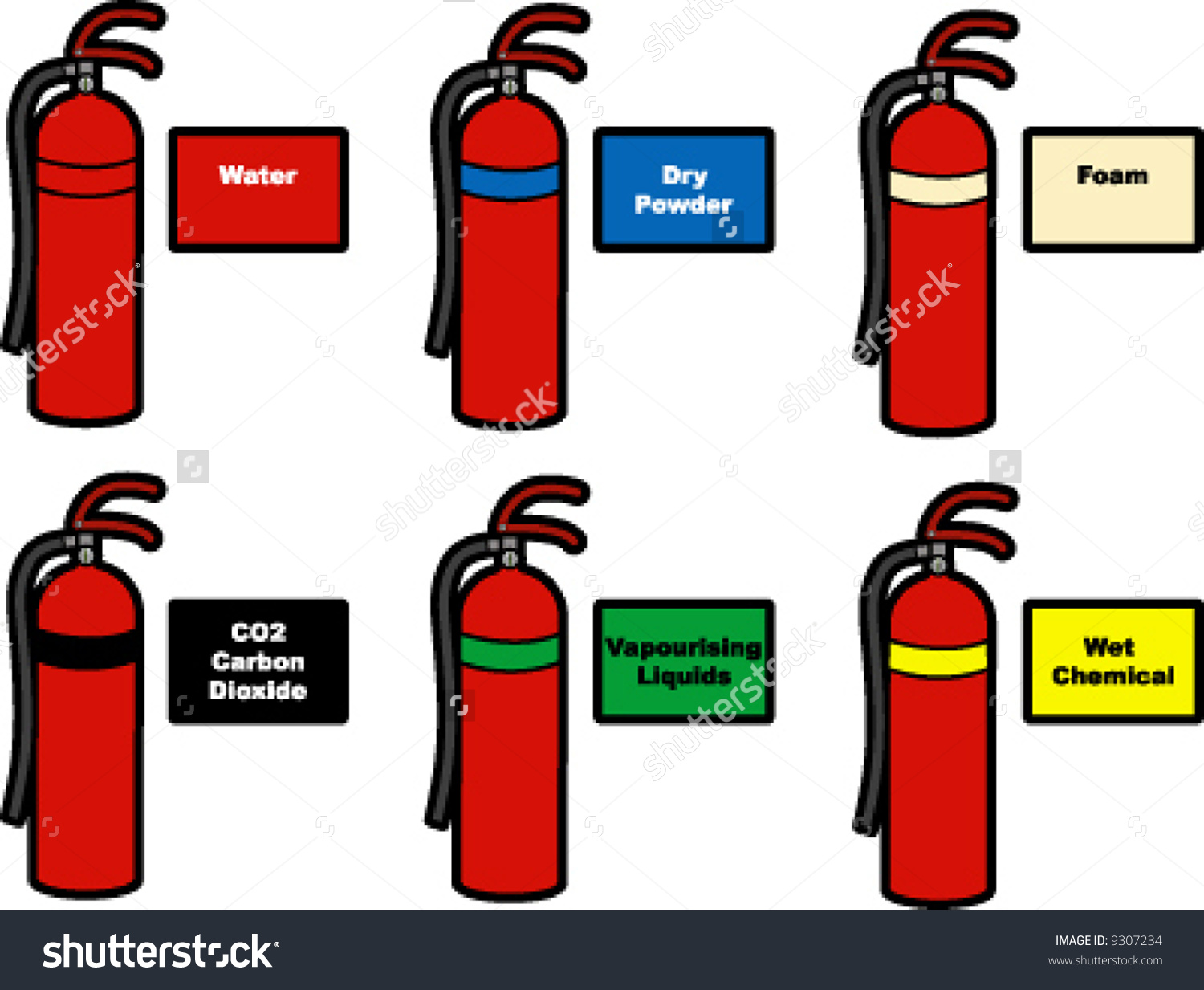 Fire Extinguishers Uk Colour Codes Stock Vector 9307234.