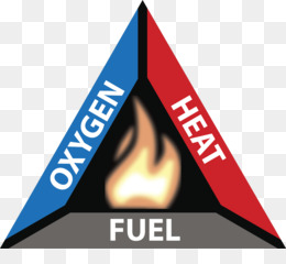 Fire Triangle PNG.