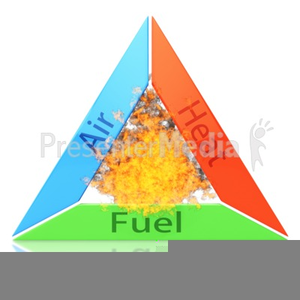 The Fire Triangle And Clipart.