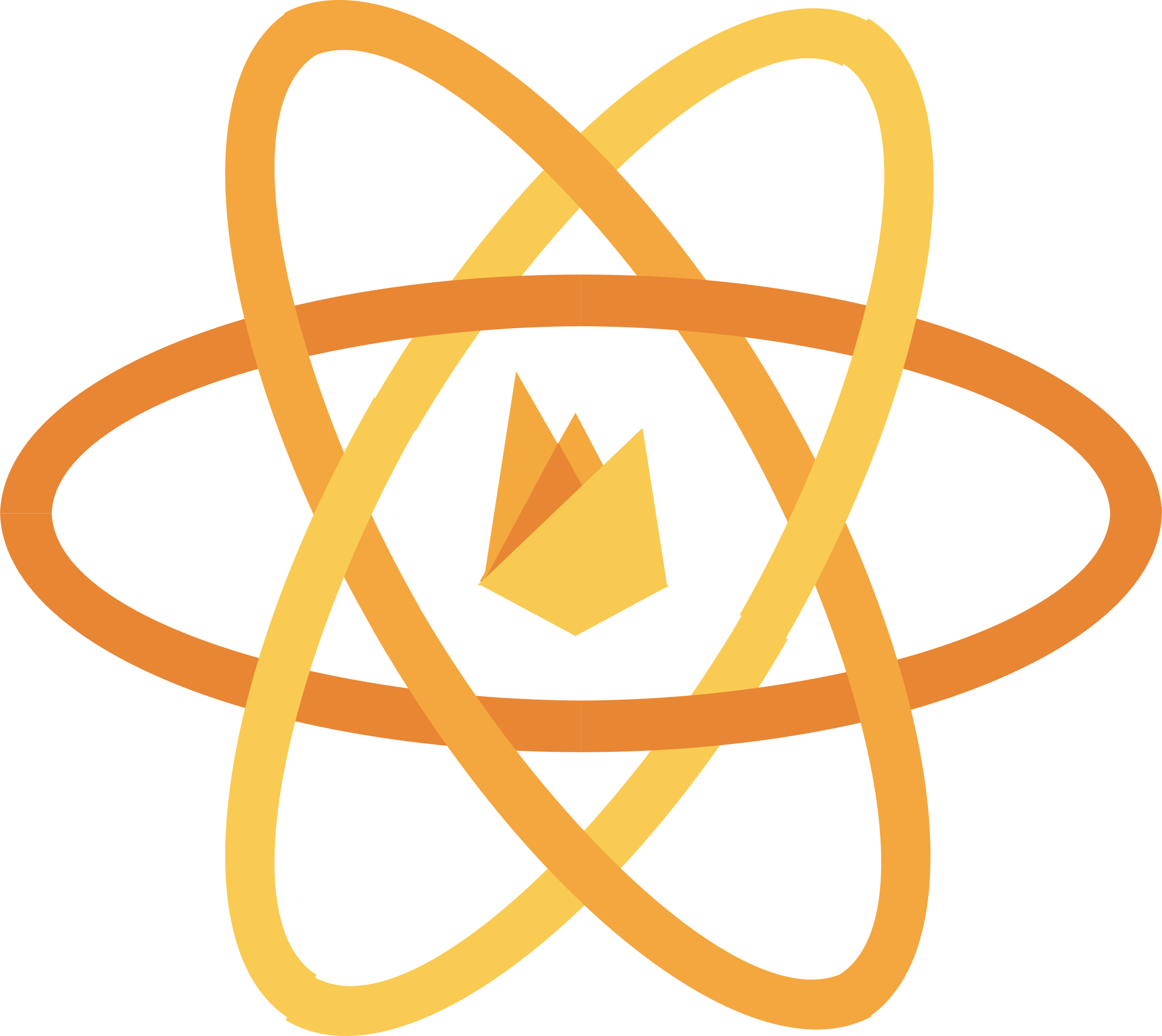 React Native Firebase Logo PNG Transparent & SVG Vector.