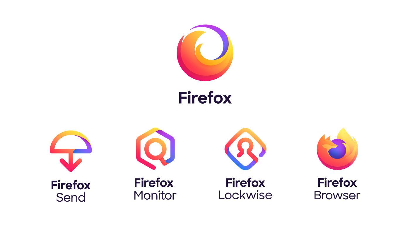 Firefox: The Evolution Of A Brand.