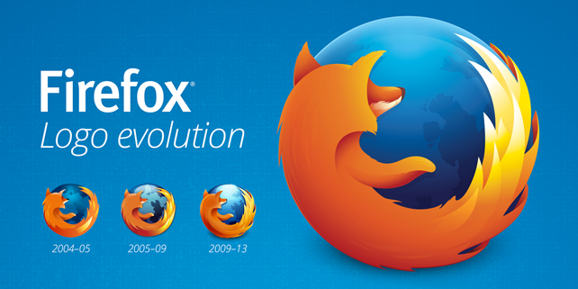 The history and evolution of Firefox logo.