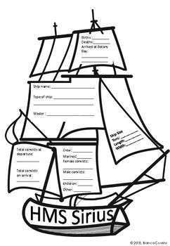 The First Fleet Mini Project, Lesson activities and worksheets.