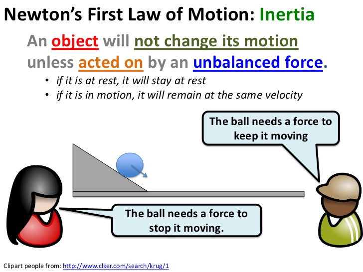 Forces & Changes in Motion.