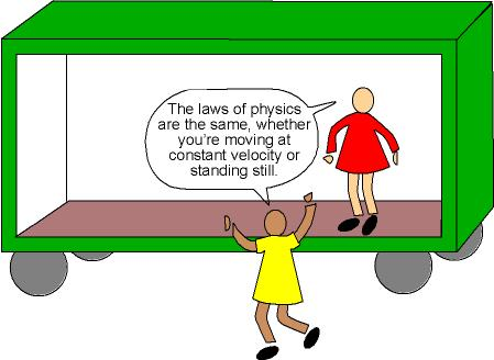 Newton's first law of motion clipart.